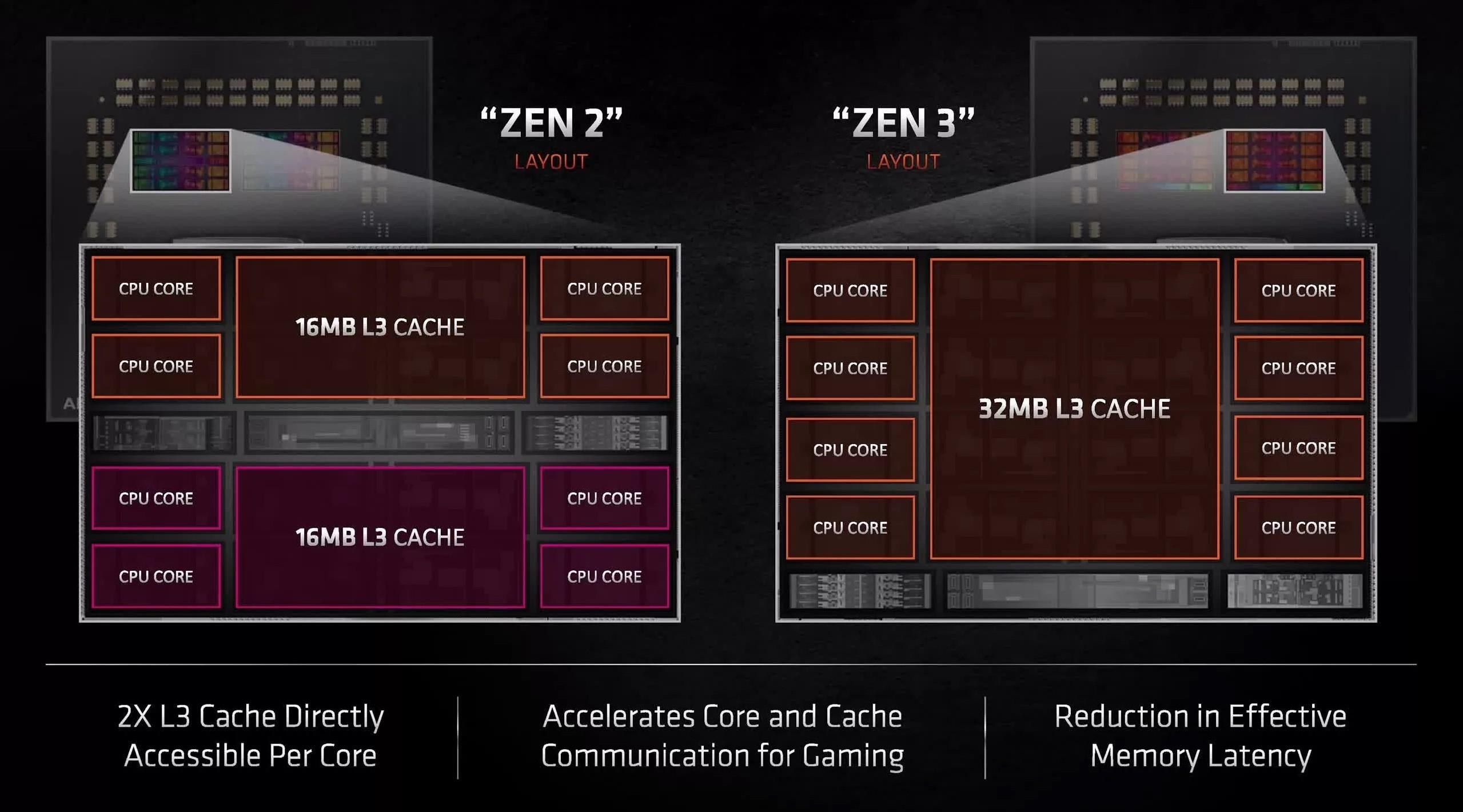 34976_CPU-AMD-Ryzen-9-5950X-Zen3.jpg