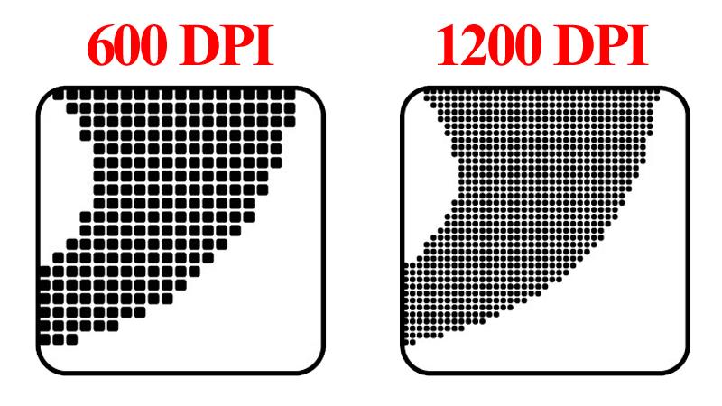 Thông Số Kỹ Thuật Máy In Canon LBP 2900 – ANPHATPC.COM.VN