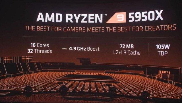Lộ benchmark chip AMD Ryzen 9 5950X liệu có đánh bại đội xanh với số điểm cao hơn 80,8% ?