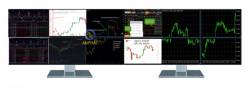 Cấu hình tài chính PCAP TRADER Computing 12 Monitor - Nhu cầu theo dõi cổ phiếu, Forex,chứng khoán